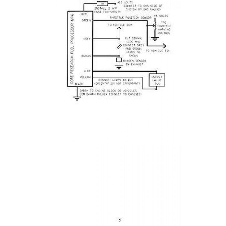 Samsung Converter Natural Gas